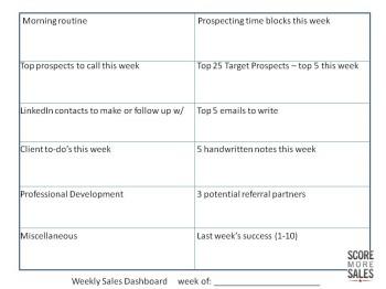 Weekly Sales Dashboard
