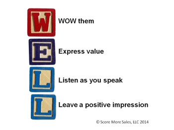 Speak Well to Grow Sales