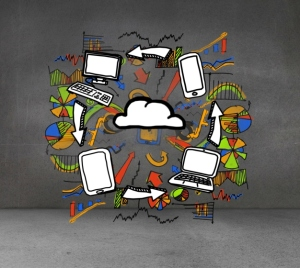 cloud computing helping poductivity