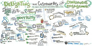IBM Smarter Commerce Global Summit delighting customers