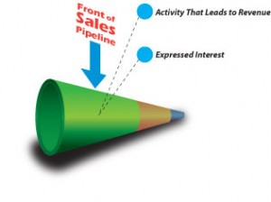 Sales Tips to Fill Sales Pipeline