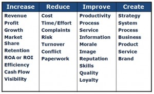 clarify value to grow sales