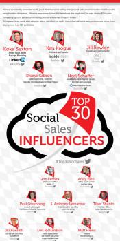 top 30 social sellers influencers worldwide 2014